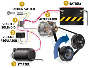 car-electrical-system